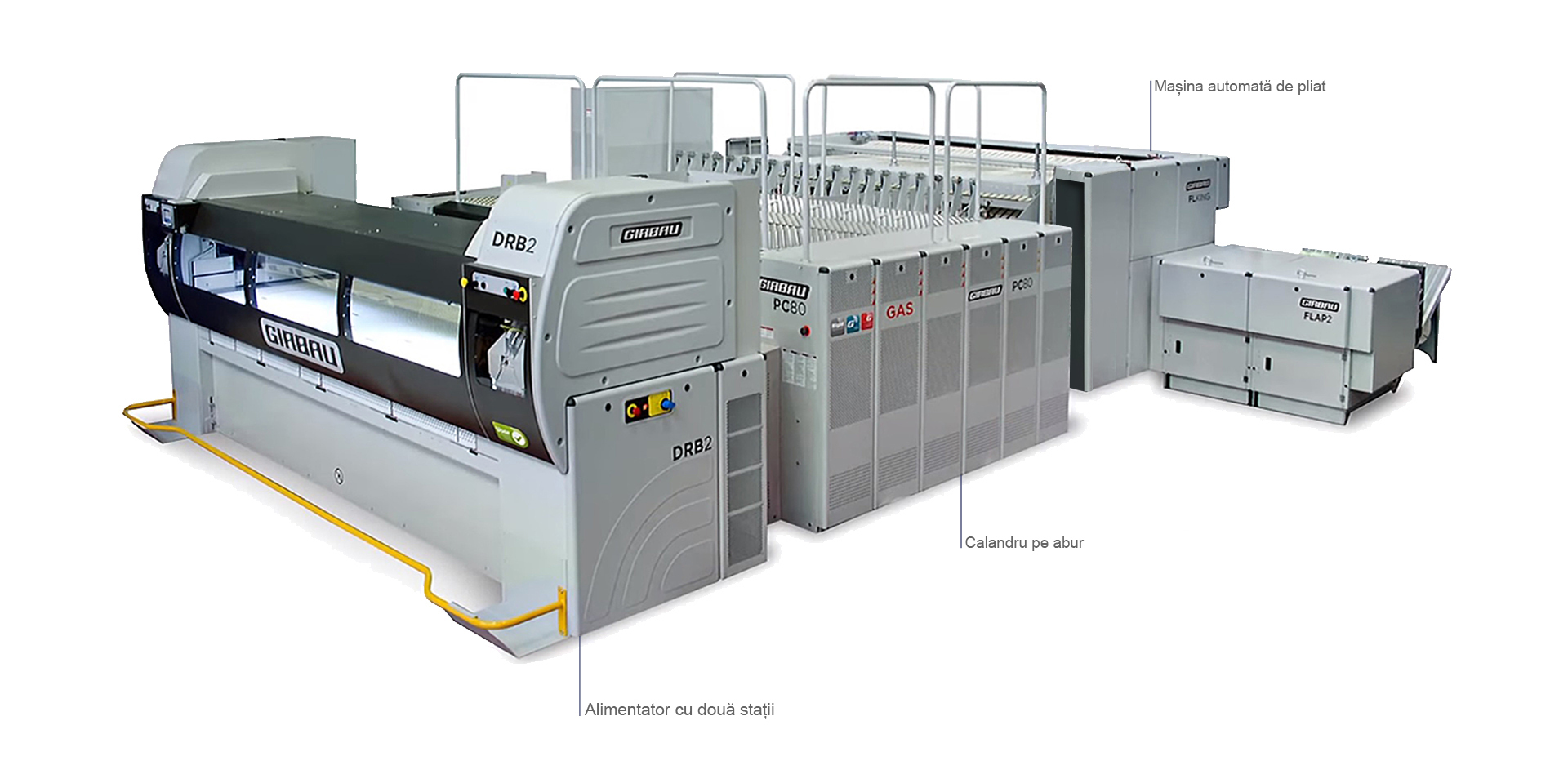 Modular line consisting of: 2-station automatic feeder, modular steam calender and the automatic folding machine